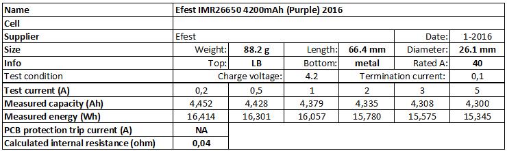 Efest%20IMR26650%204200mAh%20(Purple)%202016-info