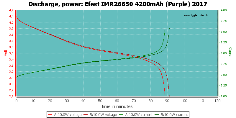 Efest%20IMR26650%204200mAh%20(Purple)%202017-PowerLoadTime