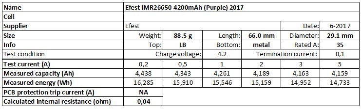 Efest%20IMR26650%204200mAh%20(Purple)%202017-info