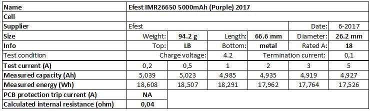 Efest%20IMR26650%205000mAh%20(Purple)%202017-info