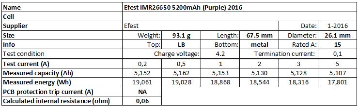 Efest%20IMR26650%205200mAh%20(Purple)%202016-info