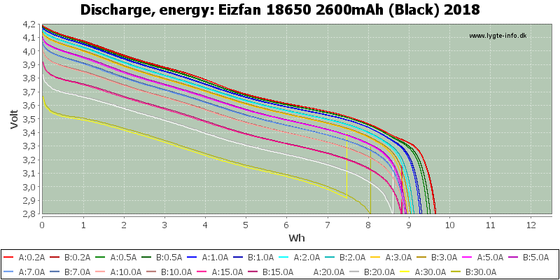 Eizfan%2018650%202600mAh%20(Black)%202018-Energy