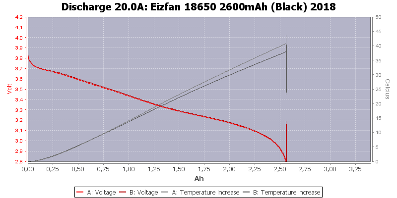 Eizfan%2018650%202600mAh%20(Black)%202018-Temp-20.0