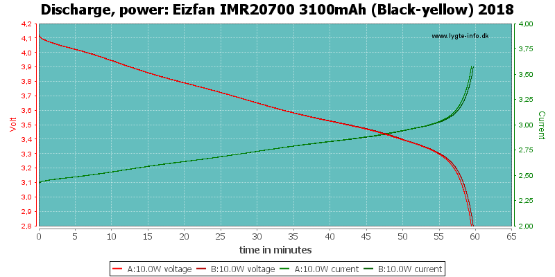 Eizfan%20IMR20700%203100mAh%20(Black-yellow)%202018-PowerLoadTime