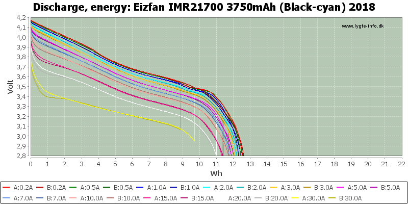 Eizfan%20IMR21700%203750mAh%20(Black-cyan)%202018-Energy