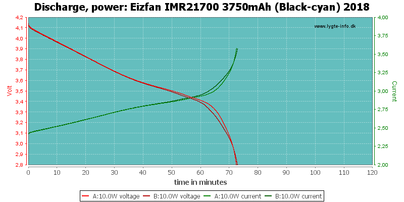 Eizfan%20IMR21700%203750mAh%20(Black-cyan)%202018-PowerLoadTime