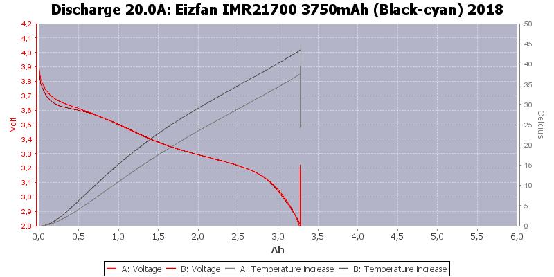 Eizfan%20IMR21700%203750mAh%20(Black-cyan)%202018-Temp-20.0