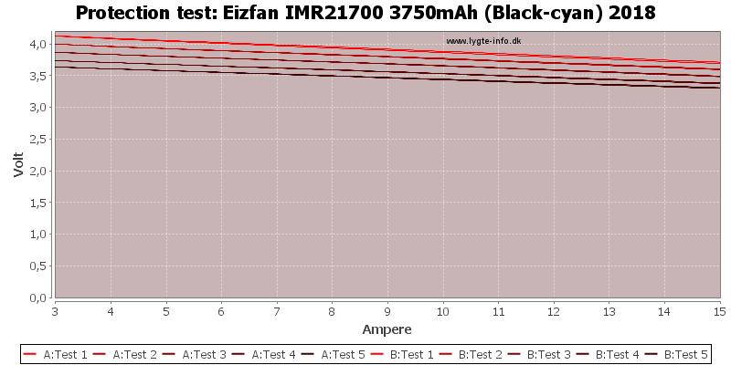 Eizfan%20IMR21700%203750mAh%20(Black-cyan)%202018-TripCurrent