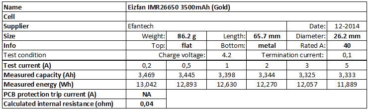 Eizfan%20IMR26650%203500mAh%20(Gold)-info