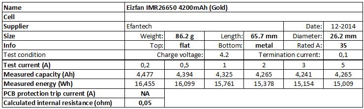 Eizfan%20IMR26650%204200mAh%20(Gold)-info