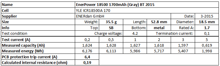 EnerPower%2018500%201700mAh%20(Gray)%20BT%202015-info