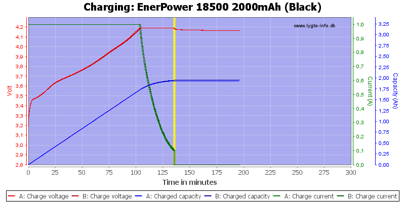 EnerPower%2018500%202000mAh%20(Black)-Charge