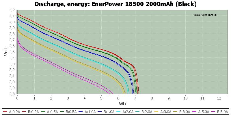 EnerPower%2018500%202000mAh%20(Black)-Energy