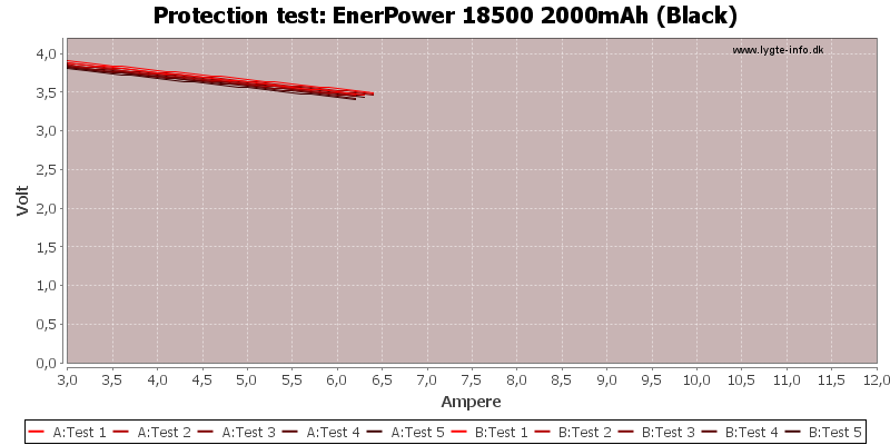 EnerPower%2018500%202000mAh%20(Black)-TripCurrent