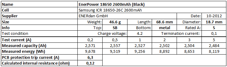 EnerPower%2018650%202600mAh%20(Black)-info