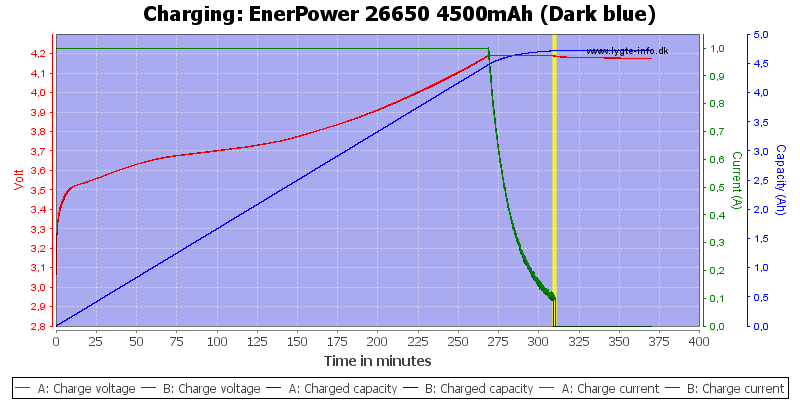 EnerPower%2026650%204500mAh%20(Dark%20blue)-Charge