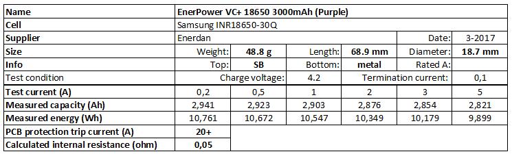 EnerPower%20VC+%2018650%203000mAh%20(Purple)-info