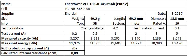 EnerPower%20VC+%2018650%203450mAh%20(Purple)-info
