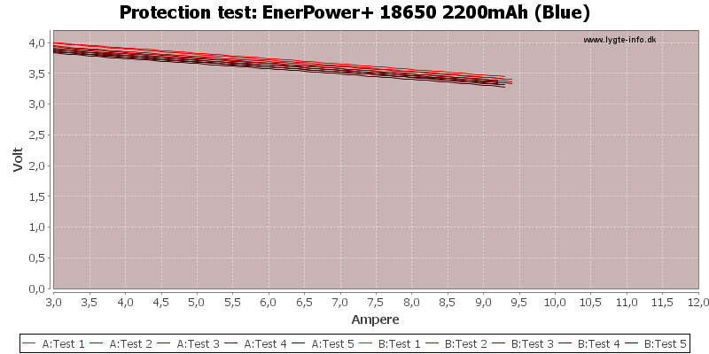 EnerPower+%2018650%202200mAh%20(Blue)-TripCurrent