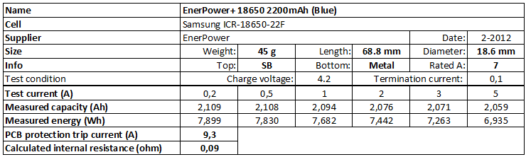 EnerPower+%2018650%202200mAh%20(Blue)-info