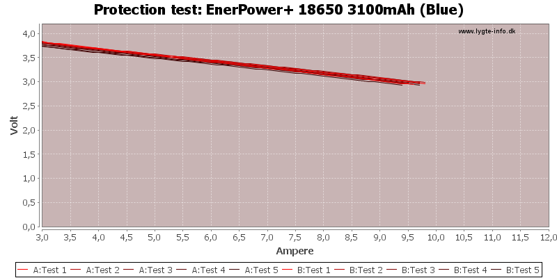 EnerPower+%2018650%203100mAh%20(Blue)-TripCurrent