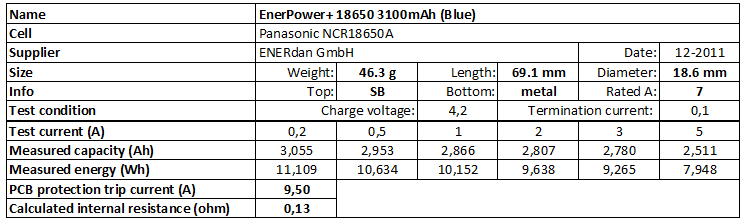 EnerPower+%2018650%203100mAh%20(Blue)-info