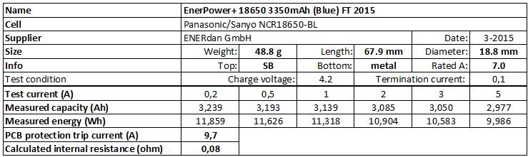 EnerPower+%2018650%203350mAh%20(Blue)%20FT%202015-info