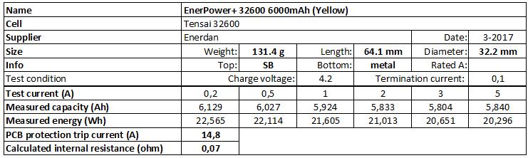 EnerPower+%2032600%206000mAh%20(Yellow)-info