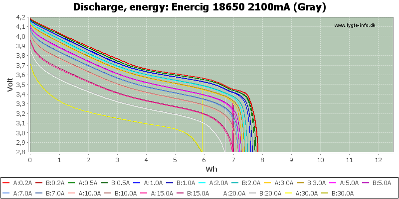 Enercig%2018650%202100mA%20(Gray)-Energy