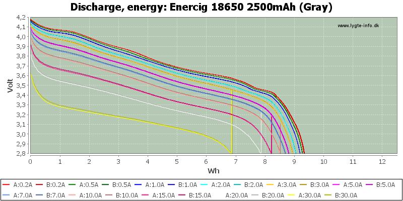 Enercig%2018650%202500mAh%20(Gray)-Energy
