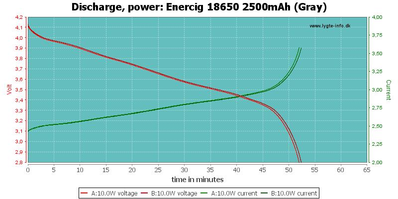 Enercig%2018650%202500mAh%20(Gray)-PowerLoadTime