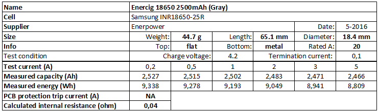 Enercig%2018650%202500mAh%20(Gray)-info
