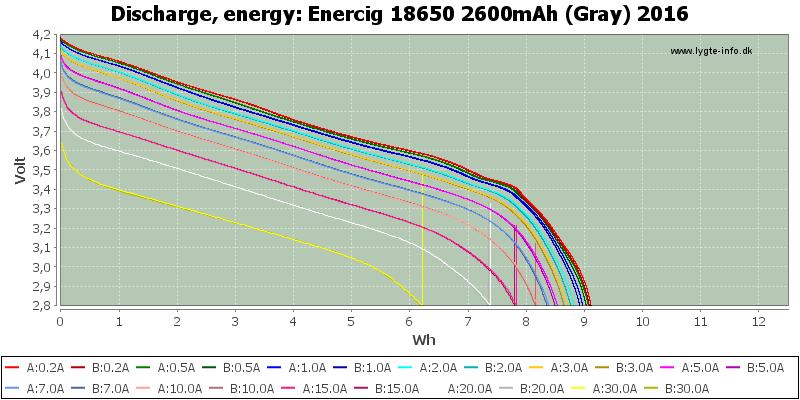 Enercig%2018650%202600mAh%20(Gray)%202016-Energy