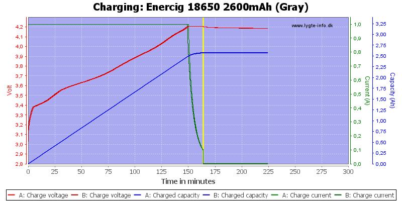 Enercig%2018650%202600mAh%20(Gray)-Charge