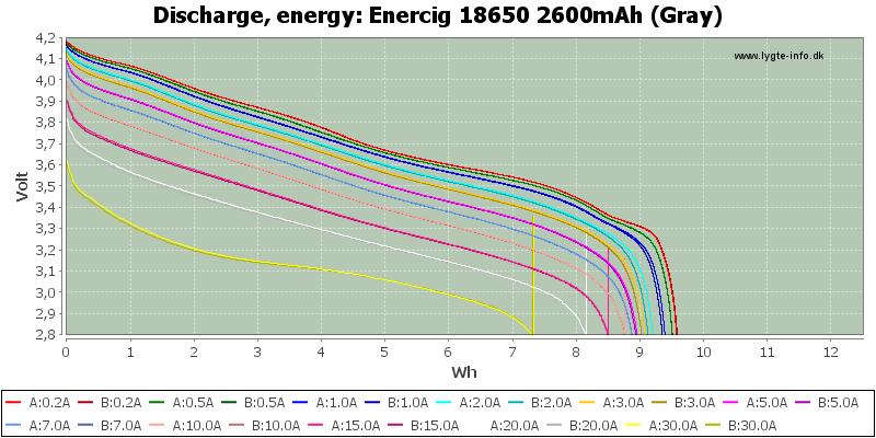 Enercig%2018650%202600mAh%20(Gray)-Energy