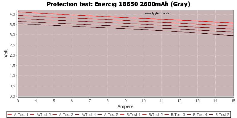 Enercig%2018650%202600mAh%20(Gray)-TripCurrent