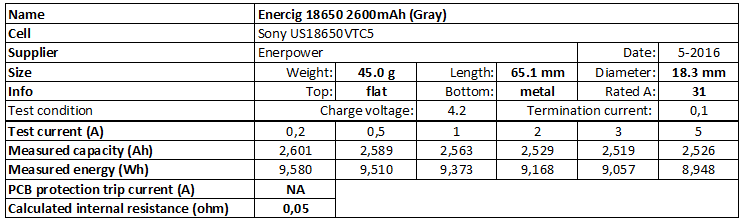 Enercig%2018650%202600mAh%20(Gray)-info