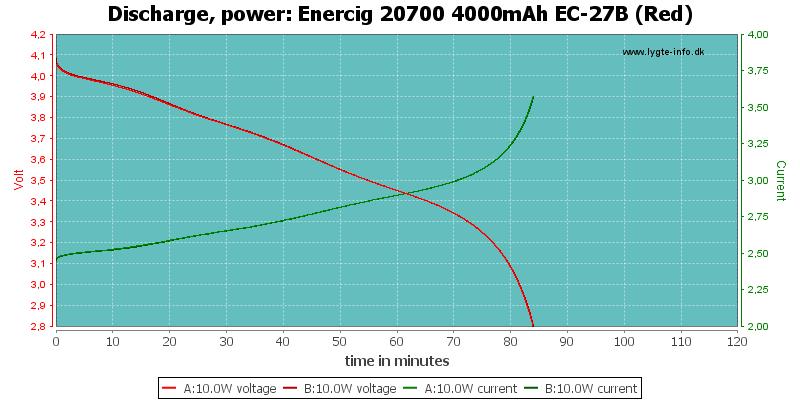 Enercig%2020700%204000mAh%20EC-27B%20(Red)-PowerLoadTime