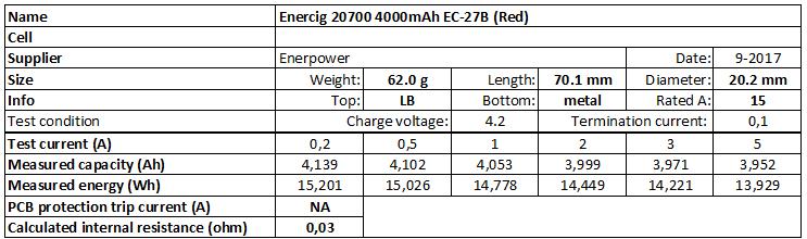 Enercig%2020700%204000mAh%20EC-27B%20(Red)-info