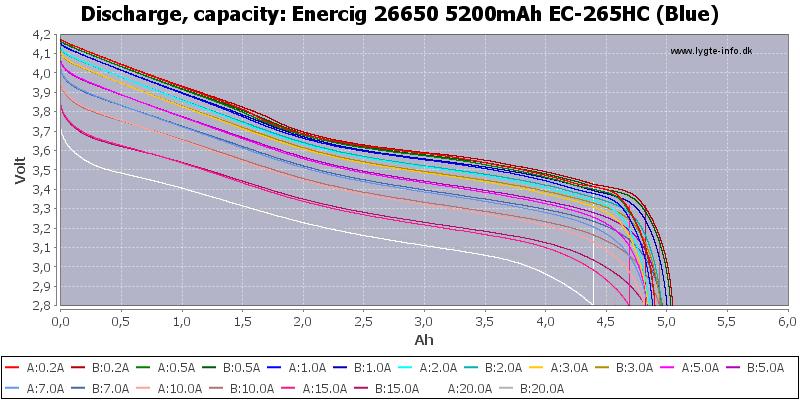 Enercig%2026650%205200mAh%20EC-265HC%20(Blue)-Capacity