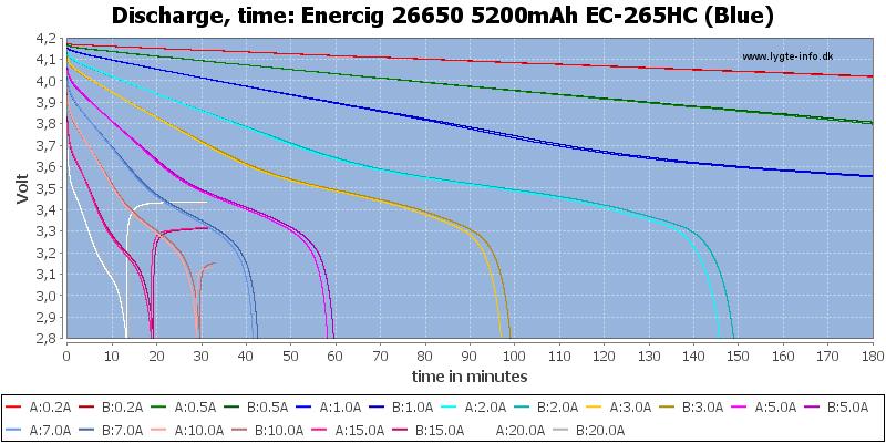 Enercig%2026650%205200mAh%20EC-265HC%20(Blue)-CapacityTime