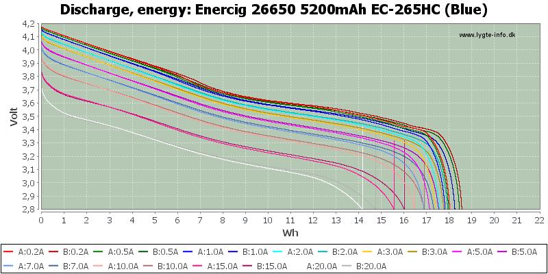 Enercig%2026650%205200mAh%20EC-265HC%20(Blue)-Energy