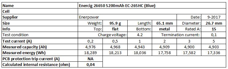 Enercig%2026650%205200mAh%20EC-265HC%20(Blue)-info
