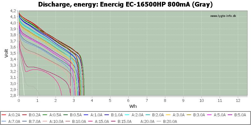 Enercig%20EC-16500HP%20800mA%20(Gray)-Energy