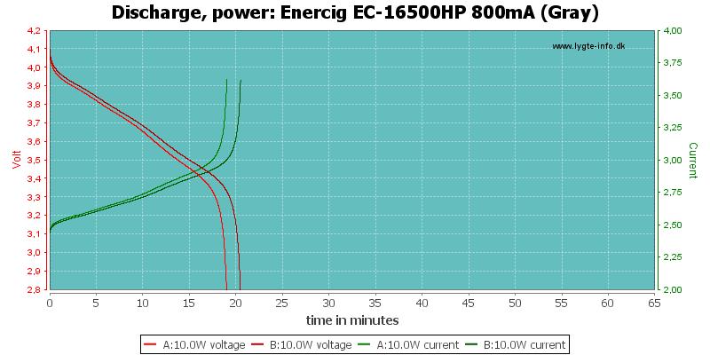 Enercig%20EC-16500HP%20800mA%20(Gray)-PowerLoadTime