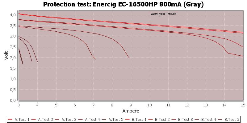 Enercig%20EC-16500HP%20800mA%20(Gray)-TripCurrent