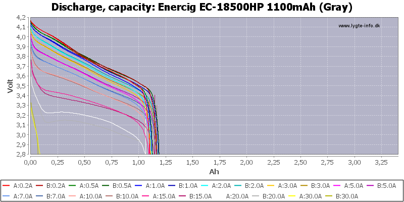Enercig%20EC-18500HP%201100mAh%20(Gray)-Capacity