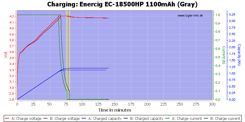 Enercig%20EC-18500HP%201100mAh%20(Gray)-Charge