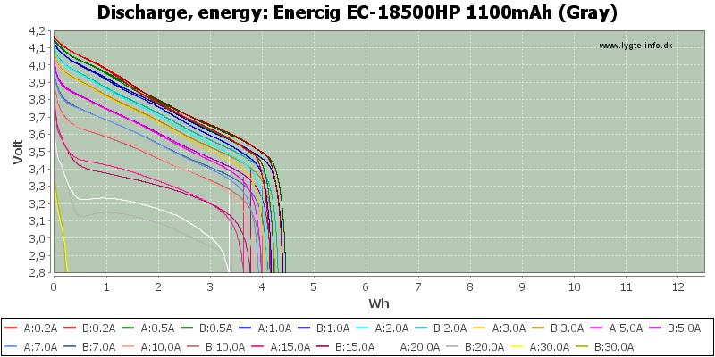 Enercig%20EC-18500HP%201100mAh%20(Gray)-Energy