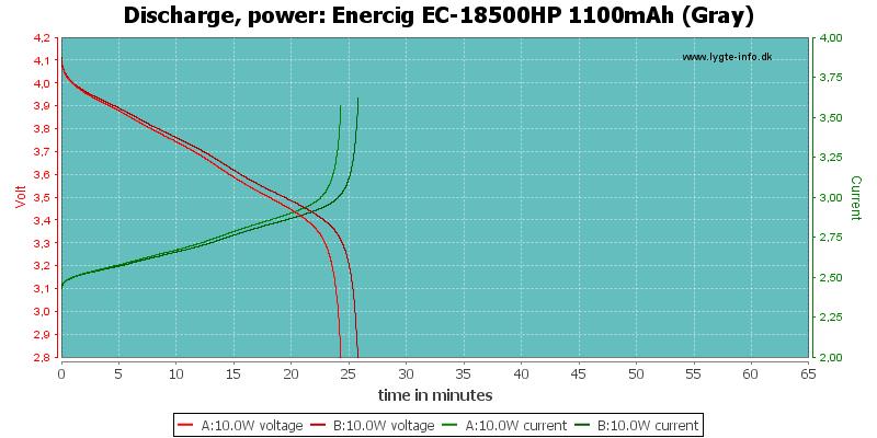 Enercig%20EC-18500HP%201100mAh%20(Gray)-PowerLoadTime
